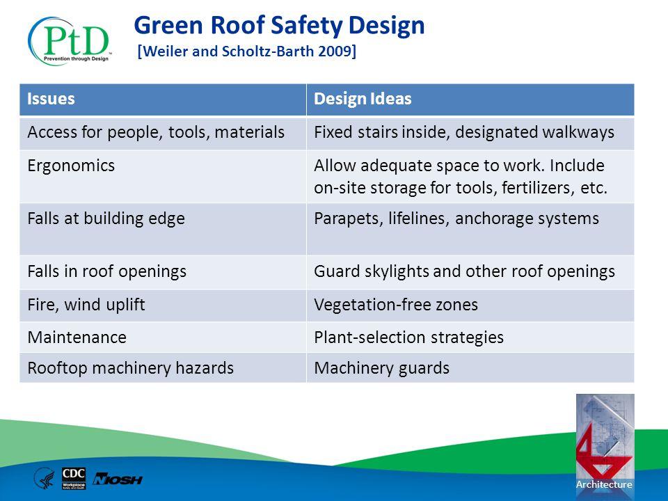 Green Roof Safety Design [Weiler and Scholtz-Barth 2009]